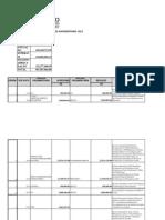 Copia Detalhamento Geral de Creditos Suplementares Atualizado 22-08-3