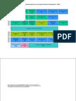 Fluxograma Redes de Computadores