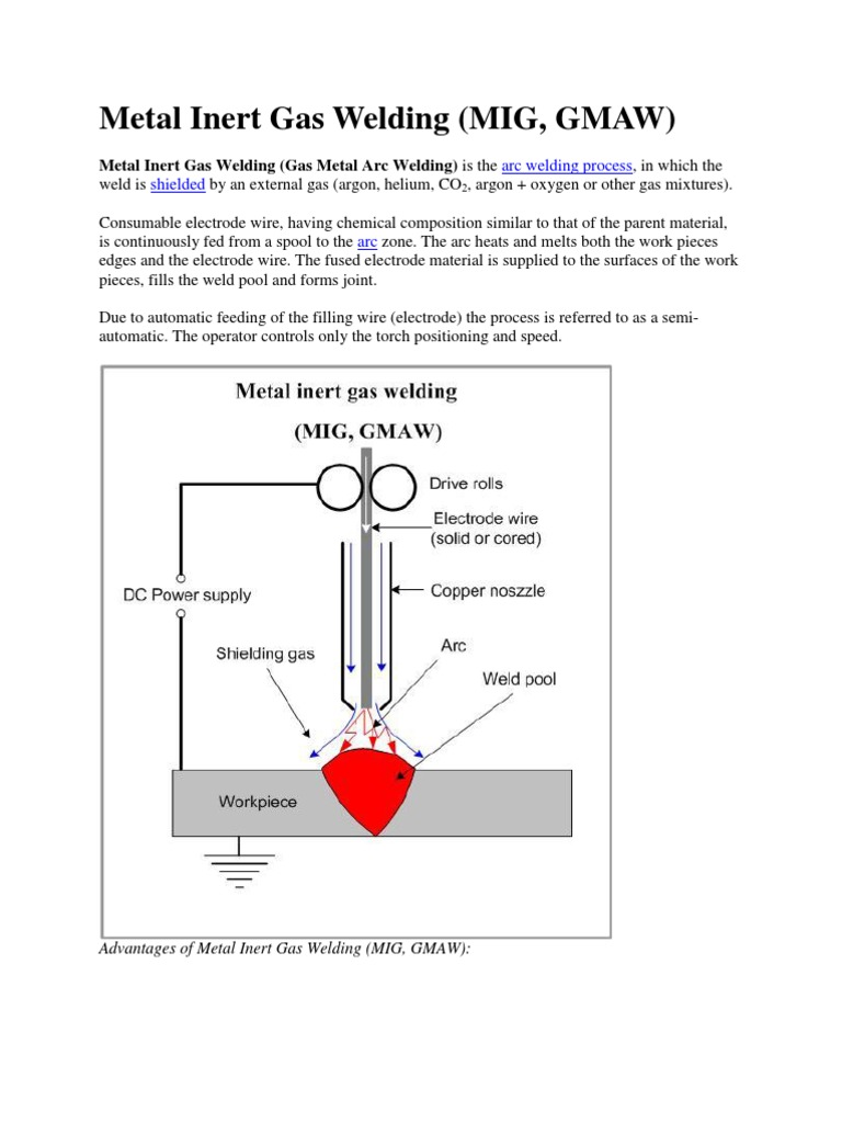 Gas Welding Torch Diagram Trusted Wiring Diagrams Mig Metal Inert 120526013715 Phpapp01 Labeled For Equipment