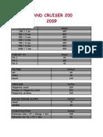 Forfait LC 200 2009