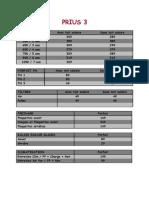 Forfait Prius 3