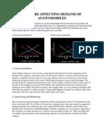Factors Affecting Demand of Auotomobiles