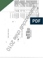 Manual Usuario 2108-2109autovazclub
