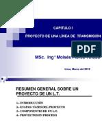 Introduccióny CapI_LLTT_2012_V2