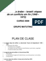 El Conflicto Arabe Israeli Ambos Grupos