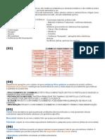 p1 ceramica resumo