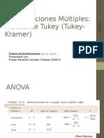 Comparaciones Múltiples Prueba de Tukey
