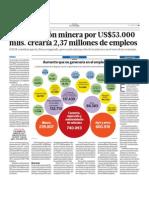 IPE, inversión minera por US$ 53,000 mlls., crearía 2,37 millones de empleos