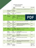 Daftar Tugas Individu Geoling Revisi 12-03-2012