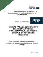 Manual Elab. Del Iinv. de La Inf. Riego y Drenaje