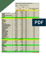 PG Success Rate June 2012
