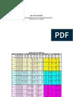 Raspored Pismenih i Kontrolnih 2012-2013