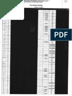 Tabela de indenização - Remoções em Restinga - Rio de Janeiro