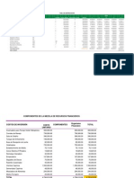 Analisis de Rentabilidad y Financiero Proyecto Cabras