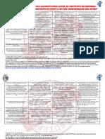 Cuadro Comparativo De las dos Propuestas de Leyes