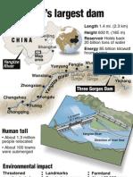 Three Gorges Dam.pdf