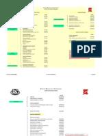 2 Clasificacion de Las Cuentas