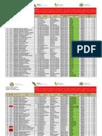 Escuelas Aceptadas en Pec. y Entrega de Chequeras - Agosto 2012
