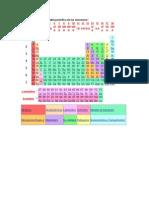 Tabla periýýdica de los elementos1