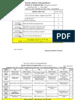 Periodical Test 1 Schedule