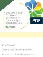 Alfresco - Community Versus Enterprise