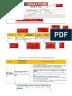 Modelo de Plano de Aula Explicativo