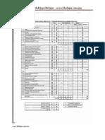 Percubaan PMR 2012 Kedah Sains k1k2[Jawapan]