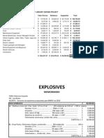 Summary Zaruma Cost January 2010