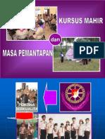 1.2.1.Kmd & Masa Pemantapan