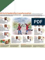 Africa's Generation Shift