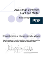 1. Electromagnetic Waves