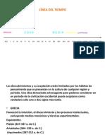 Historia de La Psicologia Experimental Completa