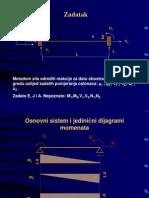 9 - Metoda Deformacija-uvod