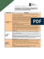 Cuadro Resumen Modalidades y Criterios Reposo Laboral