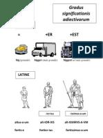 De adiectivorum significationis gradibus (I)