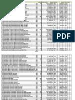 1. Ημερήσια Γενικά Λύκεια, ΕΠΑΛ (ΟΜΑΔΑ Β) του 90% (H-90%.xls)
