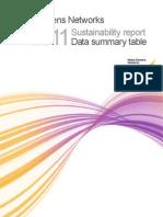 Data Summary Table 2011 120810 Screen