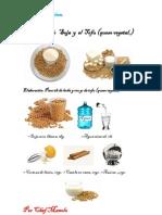 La Leche de Soja y El Tofu