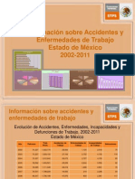 Estado de México 2002-2011 STPS