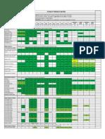 BIGIP Product Matrix v11