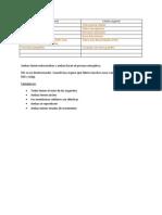 Cuadro Comparativo Celulas 18.03.2010