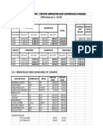 Schedule of Import Export Arrastre and Wharfage Charges