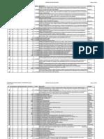 Código adquisiciones 2007
