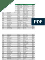 Directorio Virtual 2011-2012 (2)