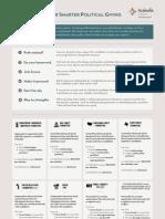 Arabella Advisors Six Guidelines for Smarter Political Giving Aug 2012