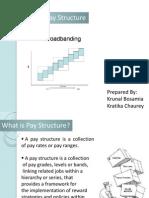 Broadbanding Pay Structure