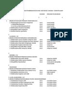 Rancangan Kerja Osis 2011-2012