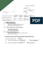 Formula RM