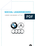 Social Leaderboard_Indian luxury car brands_3 August 2012