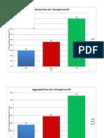 LINN 6 Month Comparison - Jan June 2012